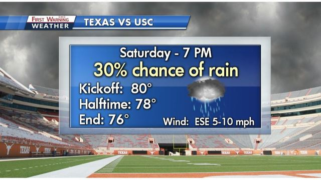 Will Texas-USC game be played in the rain?