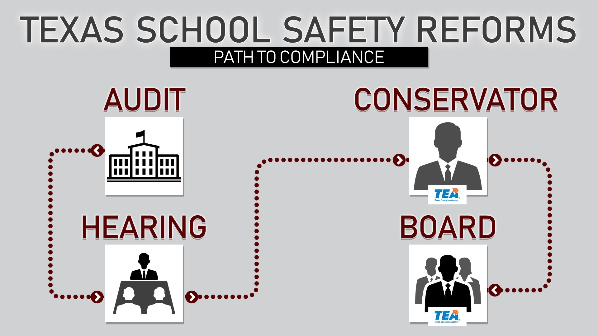 safety reforms
